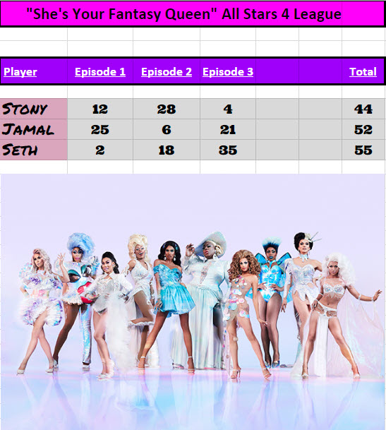 AS4 week 3 standings