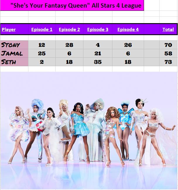 as4 week 4 standing