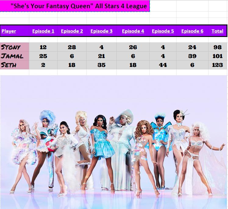 as4 week 6 standings