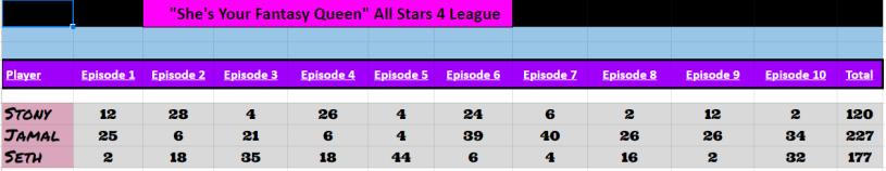 as4 finale score